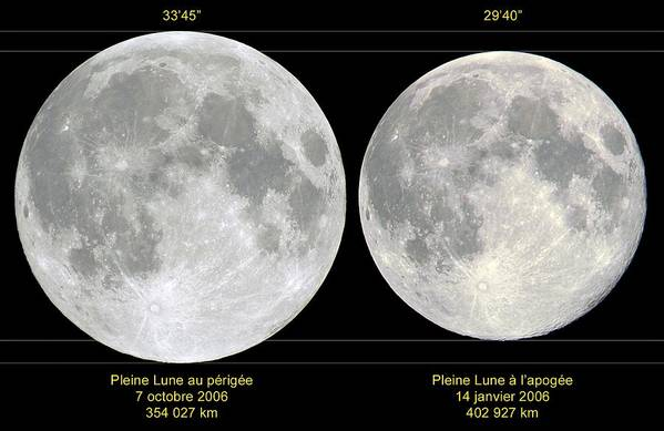 Moon Art Print featuring the photograph Variation In Apparent Lunar Diameter by Laurent Laveder