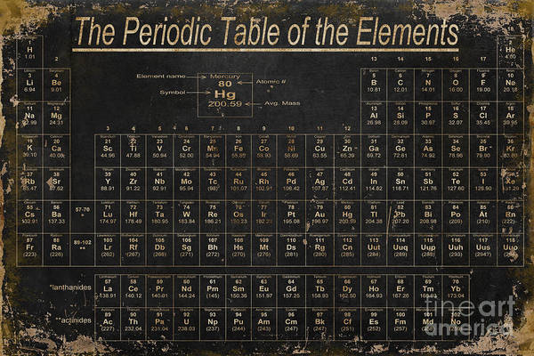 Periodic Table Of The Elements Art Print featuring the painting Periodic Table Of The Elements by Grace Pullen