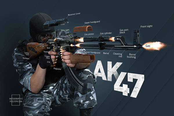 Ak-47 Art Print featuring the digital art Ak-47 Infographic by Anton Egorov