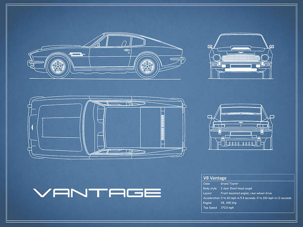 Aston martin v8 vantage blueprint art print by mark rogan aston martin v8 vantage art print featuring the photograph aston martin v8 vantage blueprint by mark malvernweather Gallery
