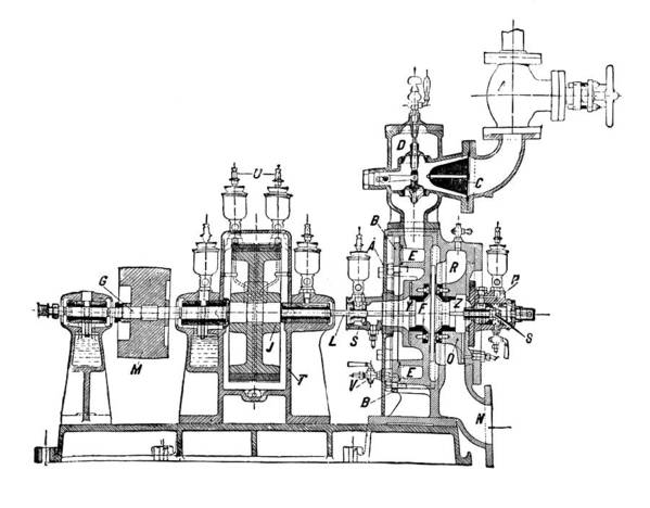 De Laval Steam Turbine Art Print By Mark Sykes