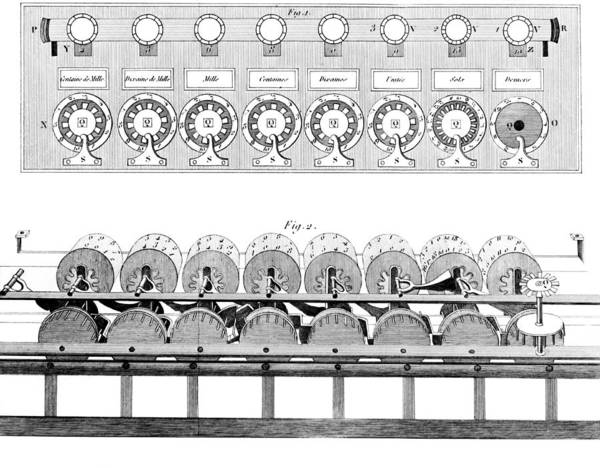 Equipment Print featuring the photograph Pascal's Calculator, 17th Century Artwork by Library Of Congress