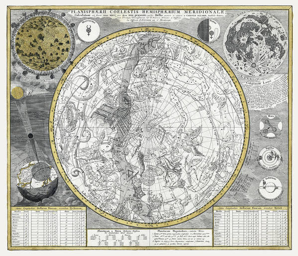 Planisphere Print featuring the photograph 1700 Celestial Planisphere by Daniel Hagerman