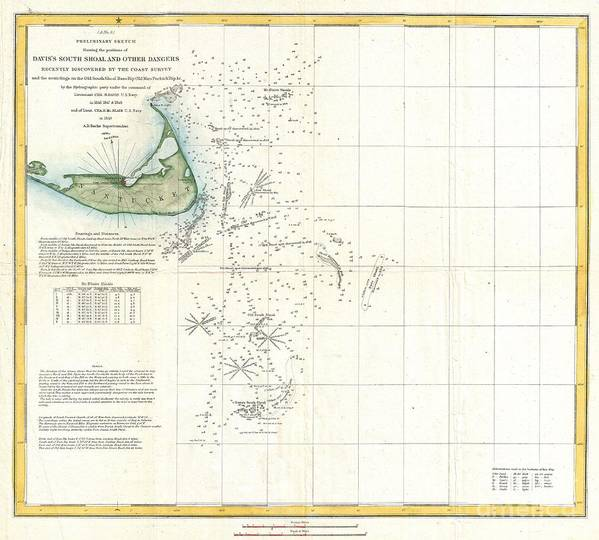 This Beautiful And Important Sea Chart Or Map Depicts The Waters Immediately Surrounding The Island Of Nantucket Art Print featuring the photograph Coast Survey Map Of Nantucket And The Davis Shoals by Paul Fearn