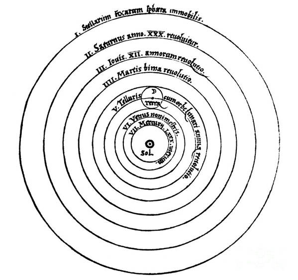 Science Art Print featuring the photograph Heliocentric Universe, Copernicus, 1543 by Science Source