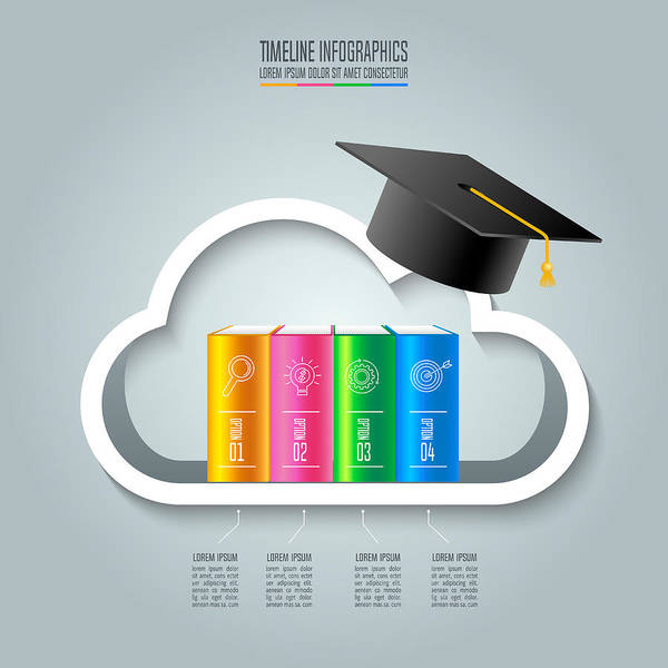 e441d34d Internet Art Print featuring the drawing Education Infographics Template 4  Step Option. Graduation Cap On