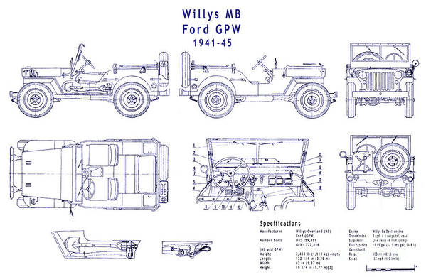 Jeep Blueprint Art