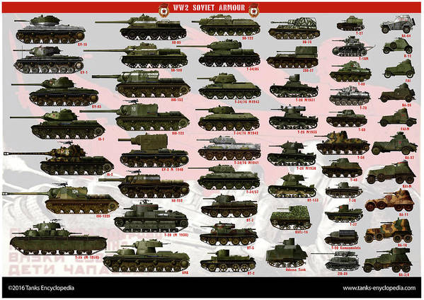 Soviet Art Print featuring the digital art Soviet Tanks ww2 by The collectioner