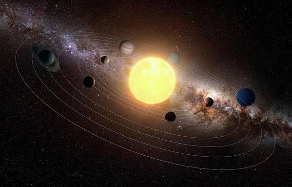 Black Background Art Print featuring the digital art Solar System, Artwork by Sciepro