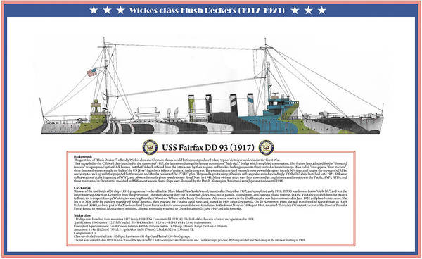Destroyer Art Print featuring the painting USS Fairfax DD 93 by The Collectioner
