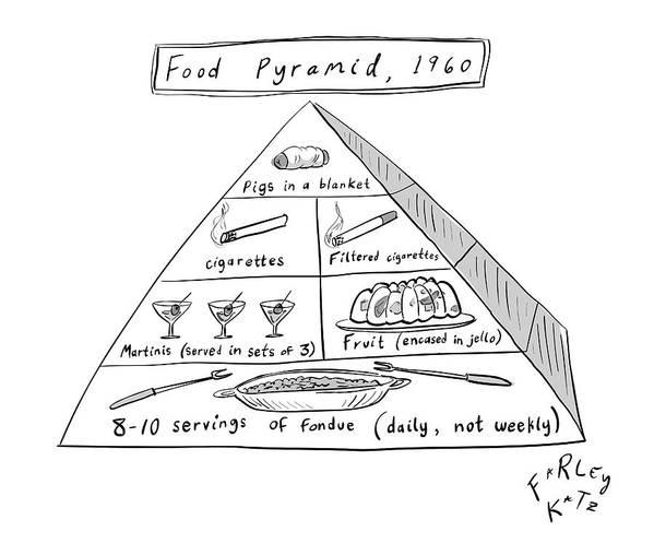 Food Pyramid Art Print featuring the drawing 1960s Food Pyramid by Farley Katz