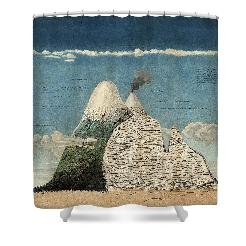History Shower Curtain featuring the photograph Alexander Von Humboldts Chimborazo Map by Science Source