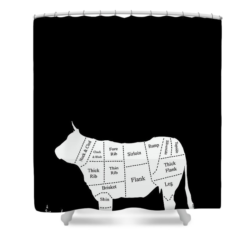Europe Shower Curtain featuring the digital art Beef Cuts Shown On The Side Of A Cow. by Richard Wareham