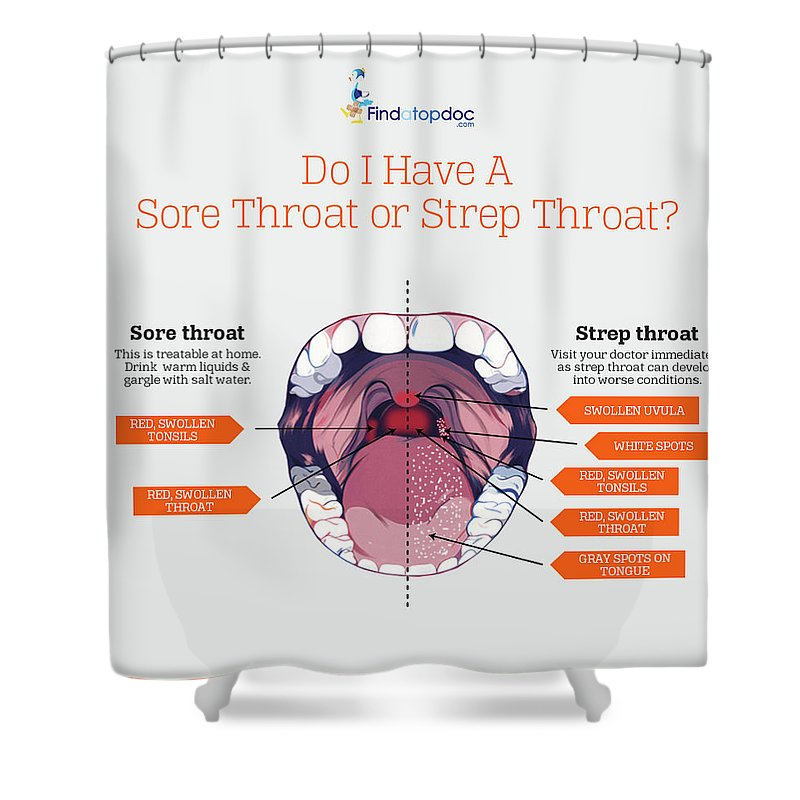 Do I Have A Sore Throat Or Strep Throat Shower Curtain For Sale By