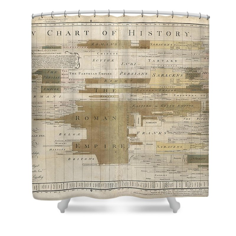 Chronographical Map Shower Curtain featuring the drawing Timeline map of the historic empires of the world - Chronographical map - Historical map by Studio Grafiikka