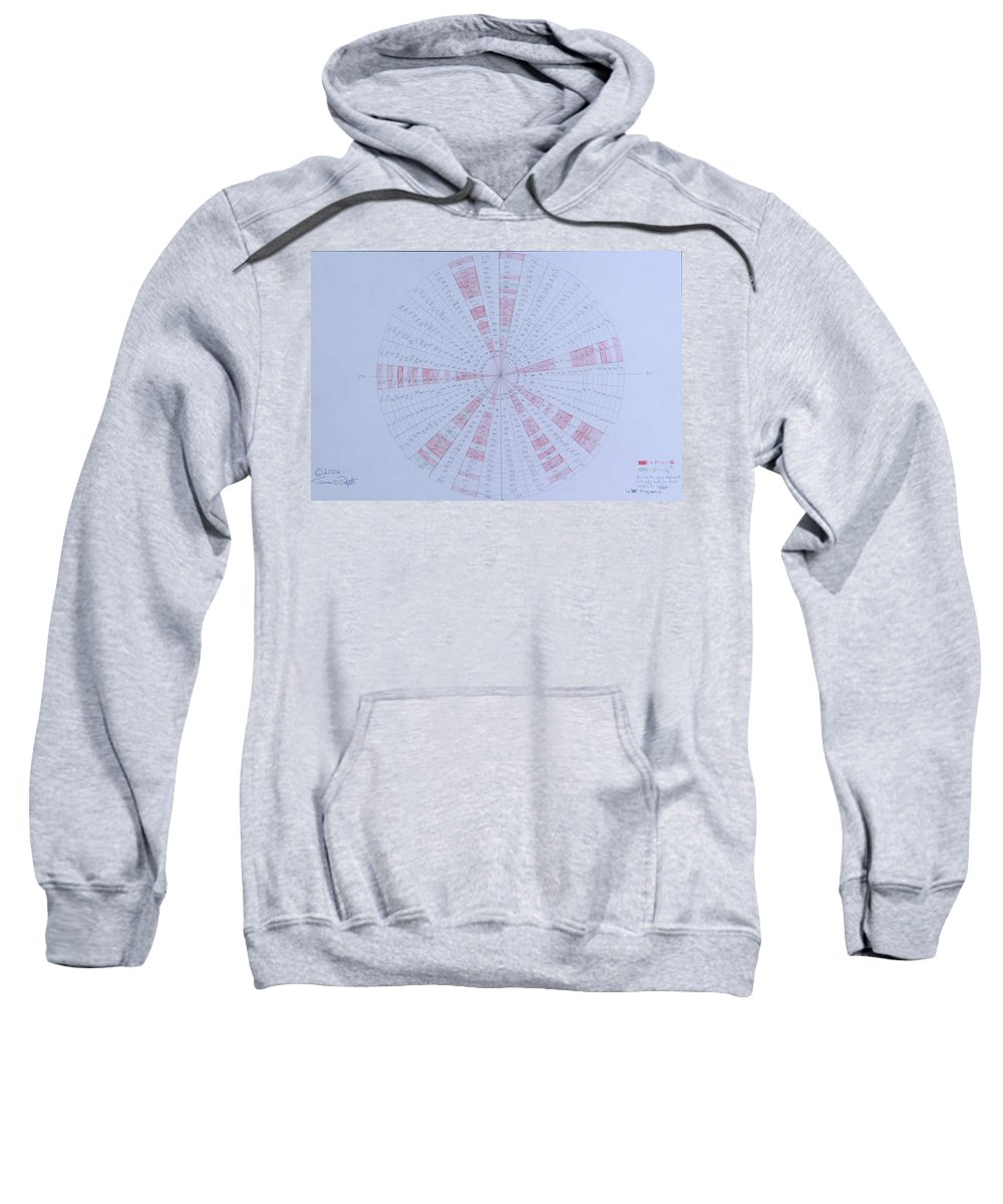Prime Sweatshirt featuring the drawing Prime Number Pattern P Mod 30 by Jason Padgett