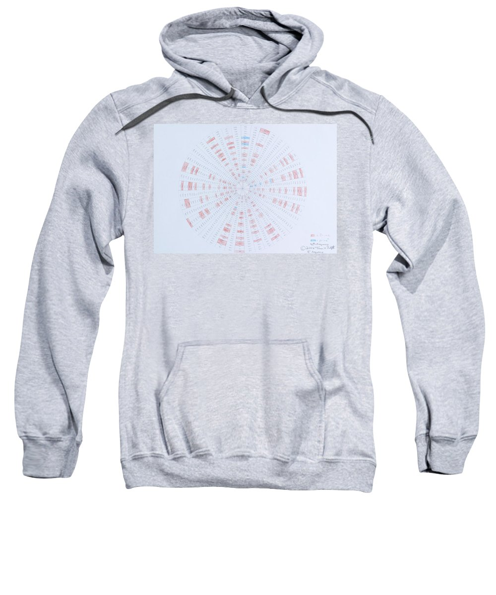 Prime Number Sweatshirt featuring the drawing Prime Number Pattern P Mod 40 by Jason Padgett