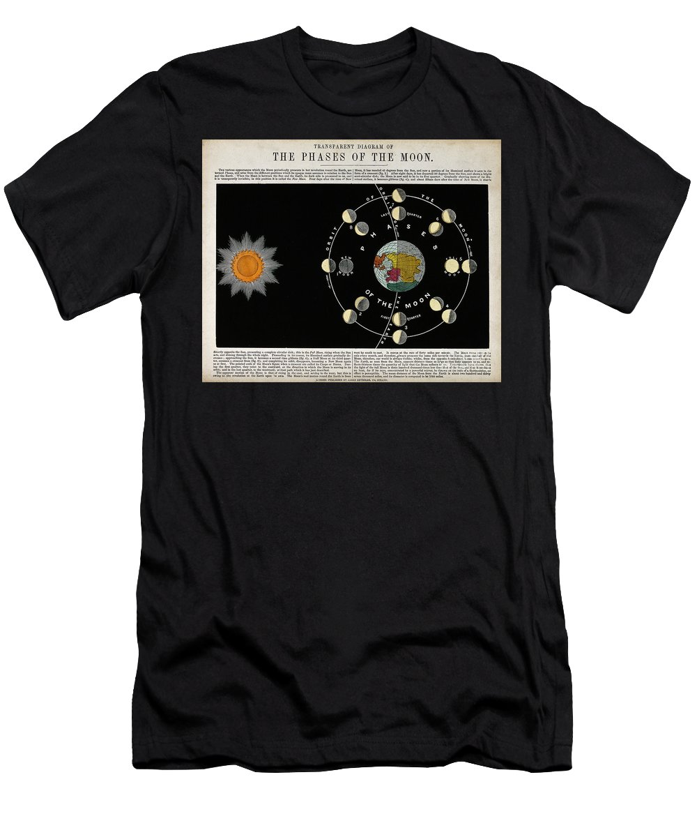 Historic Men's T-Shirt (Athletic Fit) featuring the photograph Phases Of The Moon, C. 1846 by Wellcome Images