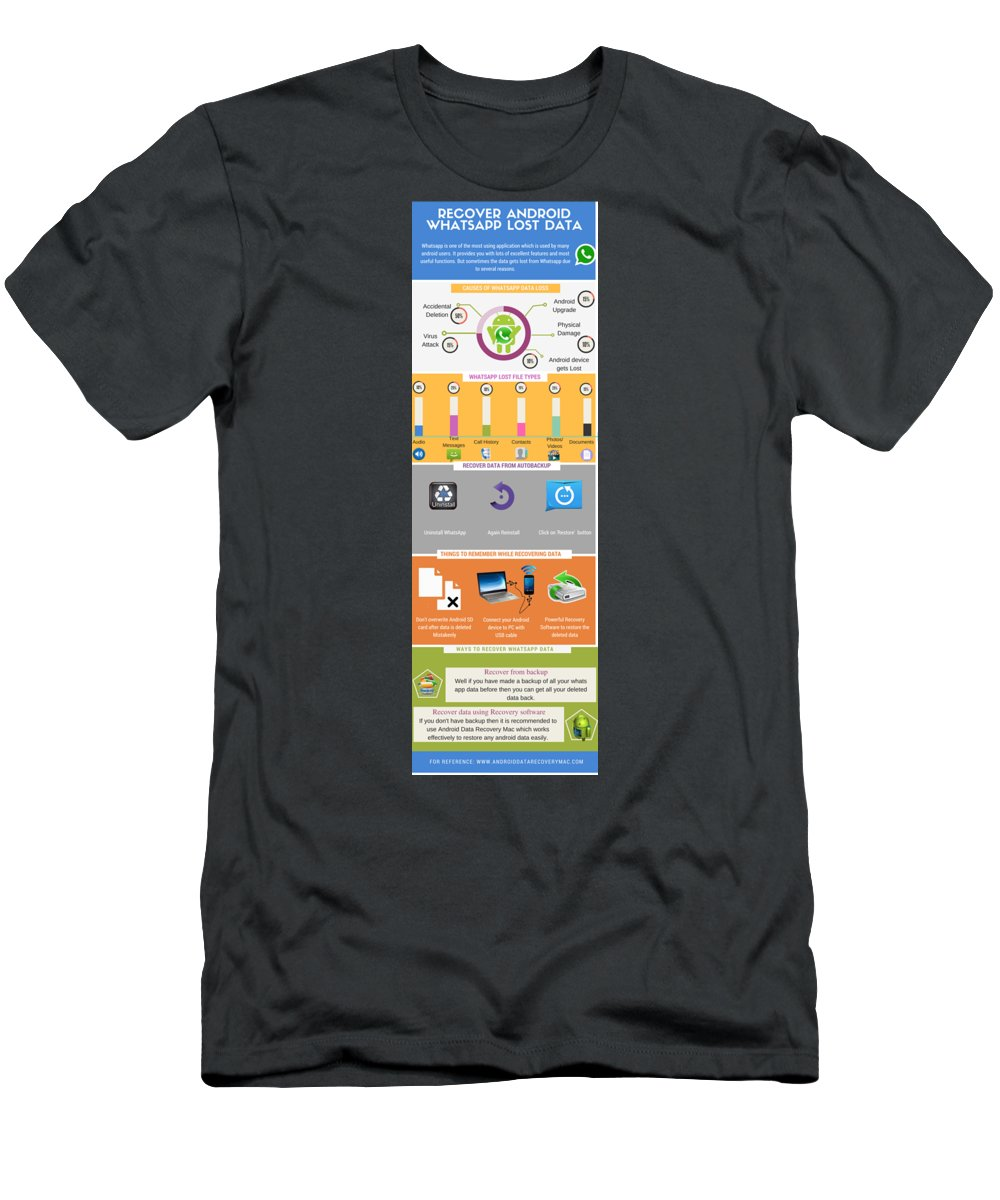 Android Data Recovery T-Shirt featuring the digital art How To Recover Android Whatsapp Lost Data by Edwards Paul