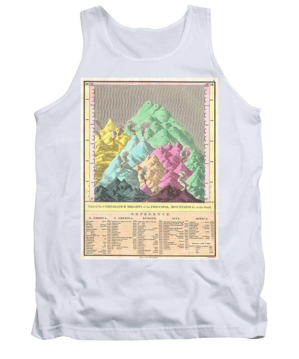 This Is Finley's Attractive C. 1826 Map Of The Comparative Heights Of The Principal Mountains Of The World. Details The World's Great Mountains In Relative Proximity To One Another And Divided By Continent. Each Mountain Is Numbered And Refers To A Reference List Below The Chart Proper Tank Top featuring the photograph 1826 Finley Comparative Map Of The Principle Mountains Of The World by Paul Fearn