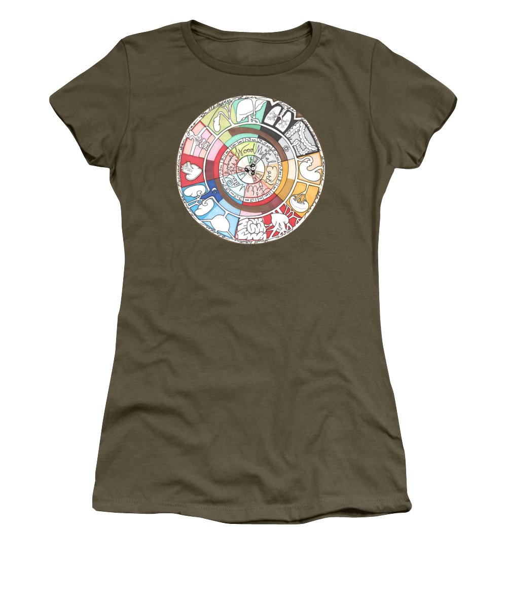 Chinese Women's T-Shirt featuring the drawing Chinese Body Clock by Kate Fortin