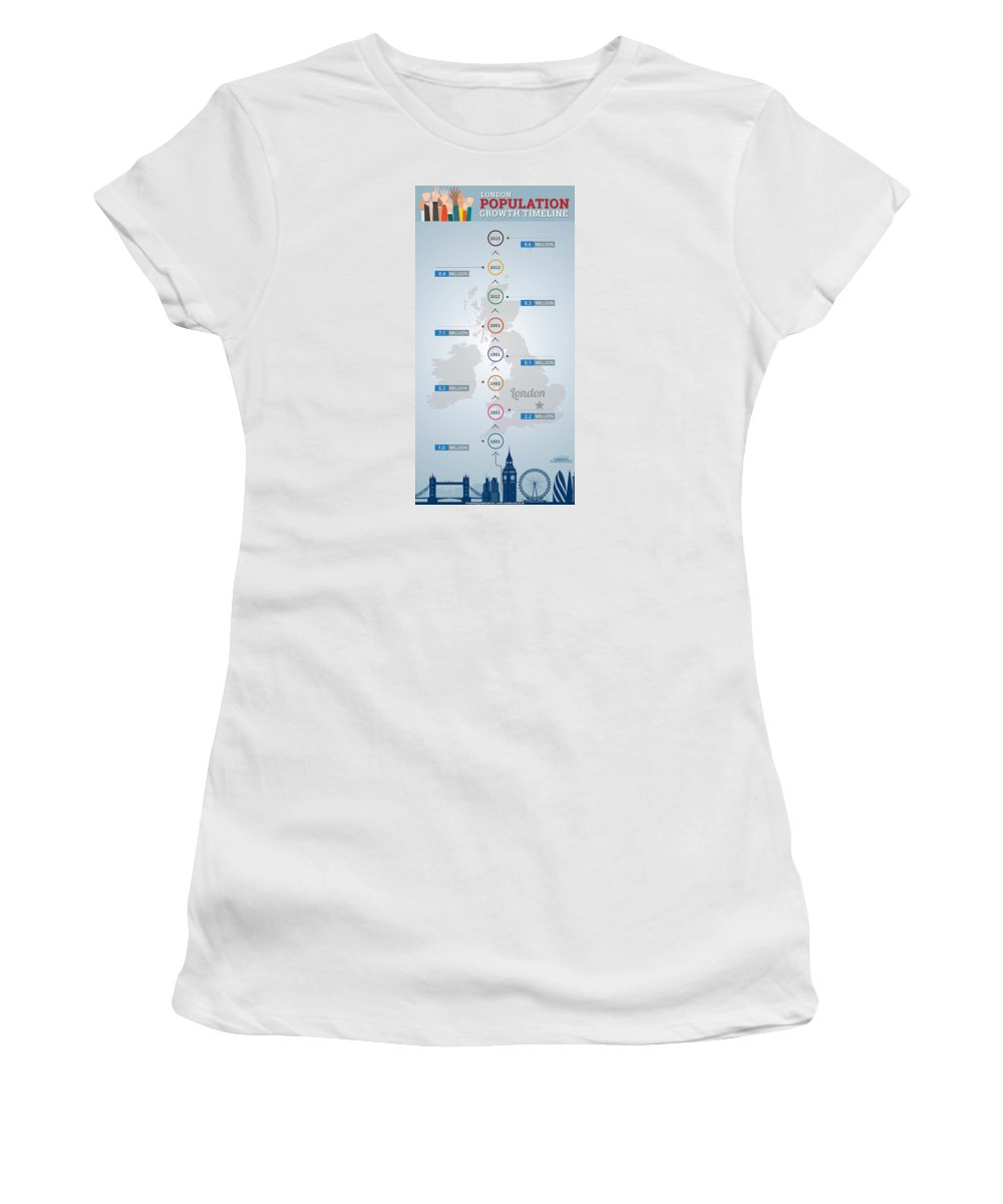 Clondoncity Women's T-Shirt (Athletic Fit) featuring the mixed media Clondoncity by Jackie Rodhes