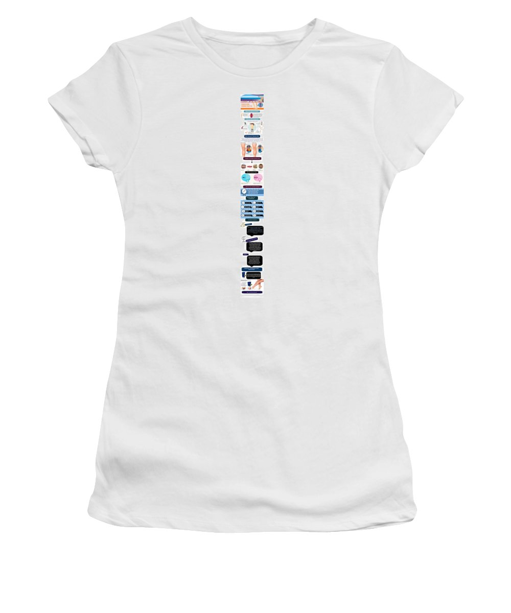 Cure For Varicose Vein Women's T-Shirt featuring the digital art Effective Remedies To Treat Varicose Vein Discomfort by Edwards Paul