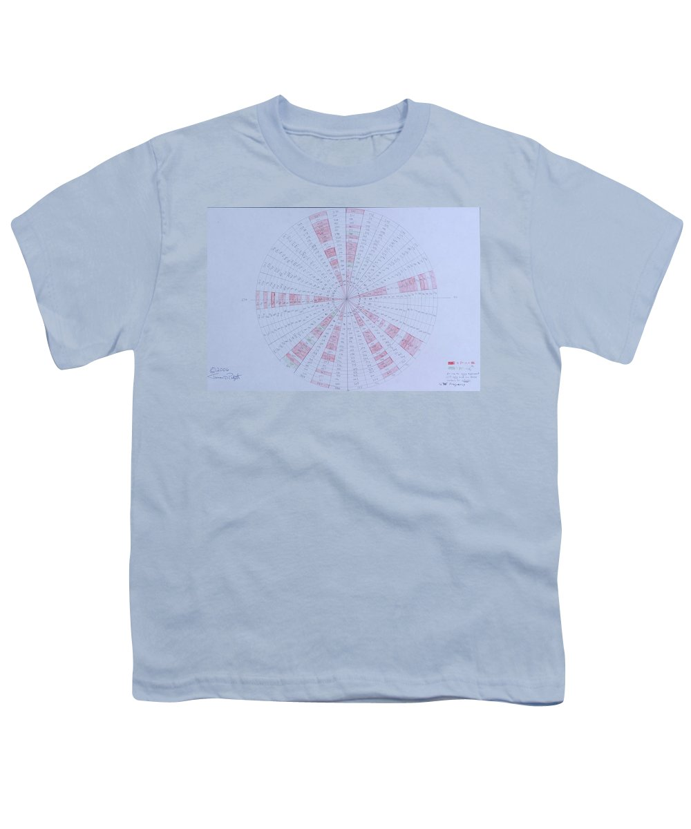 Prime Youth T-Shirt featuring the drawing Prime Number Pattern P Mod 30 by Jason Padgett