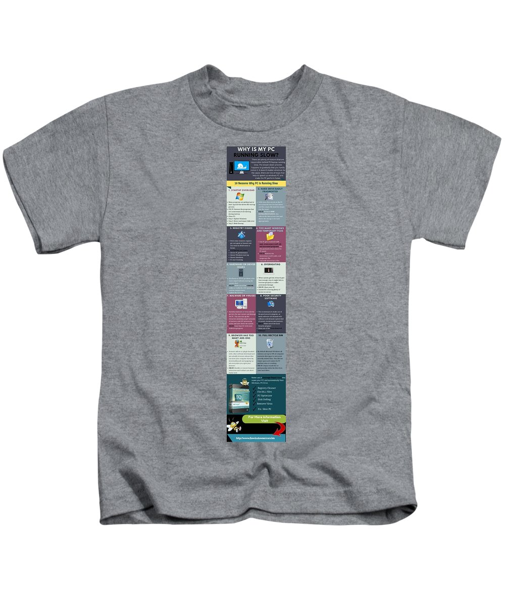 Slow Computer Kids T-Shirt featuring the digital art The Ultimate Tips To Increase Pc Speed by Lorein Watson