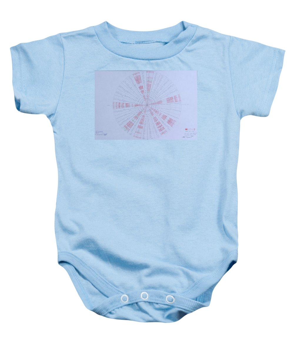 Prime Baby Onesie featuring the drawing Prime Number Pattern P Mod 30 by Jason Padgett
