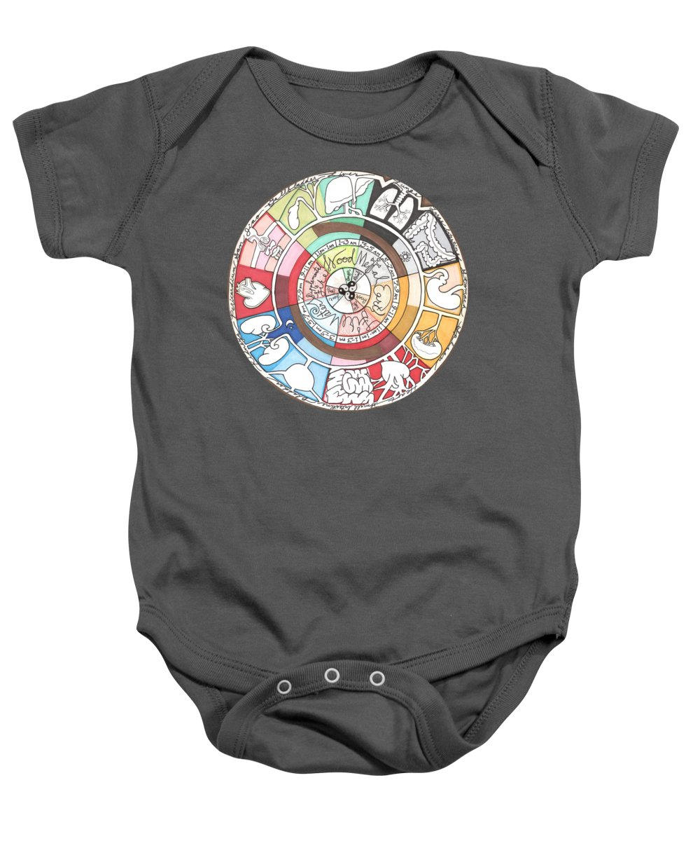 Chinese Baby Onesie featuring the drawing Chinese Body Clock by Kate Fortin