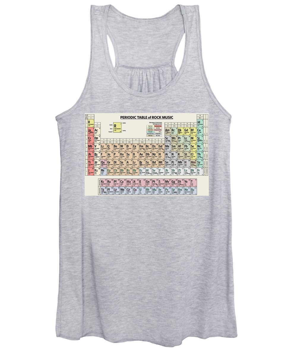 Rock Women's Tank Top featuring the digital art Periodic Table of Rock Music by Zapista OU