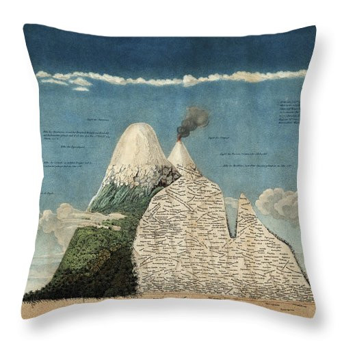 History Throw Pillow featuring the photograph Alexander Von Humboldts Chimborazo Map by Science Source