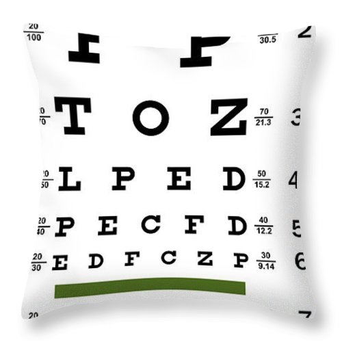 Deluxe Vision Test Chart Throw Pillow For Sale By Daniel Hagerman