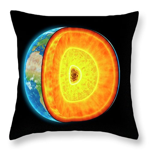 Shadow Throw Pillow featuring the digital art Earths Internal Structure, Artwork by Science Photo Library - Andrzej Wojcicki