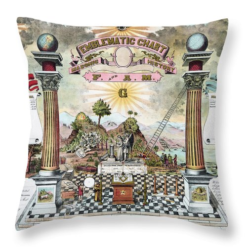 1870s Throw Pillow featuring the photograph Freemason Emblematic Chart by Granger