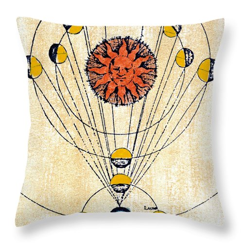 1643 Throw Pillow featuring the photograph Moon Phases by Granger