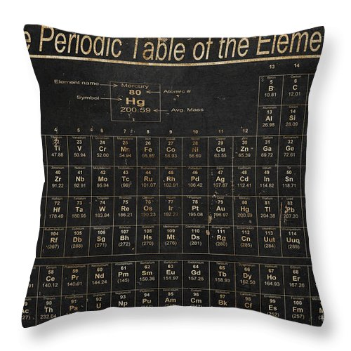 Periodic Table Of The Elements Throw Pillow featuring the painting Periodic Table of the Elements by Grace Pullen