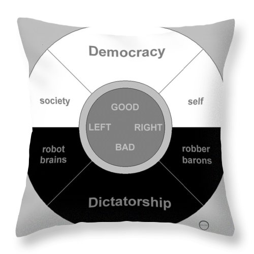 Square Throw Pillow featuring the digital art Civics by Eikoni Images