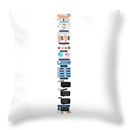 Cure For Varicose Vein Throw Pillow featuring the digital art Effective Remedies To Treat Varicose Vein Discomfort by Edwards Paul