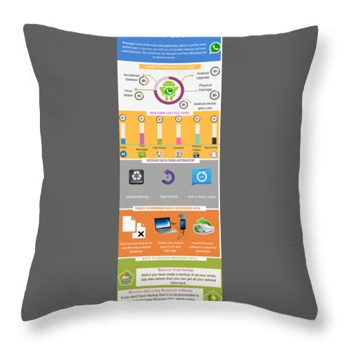 Android Data Recovery Throw Pillow featuring the digital art How To Recover Android Whatsapp Lost Data by Edwards Paul
