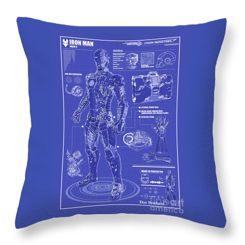 Hero Throw Pillow featuring the photograph Ironman Patent by Doc Braham
