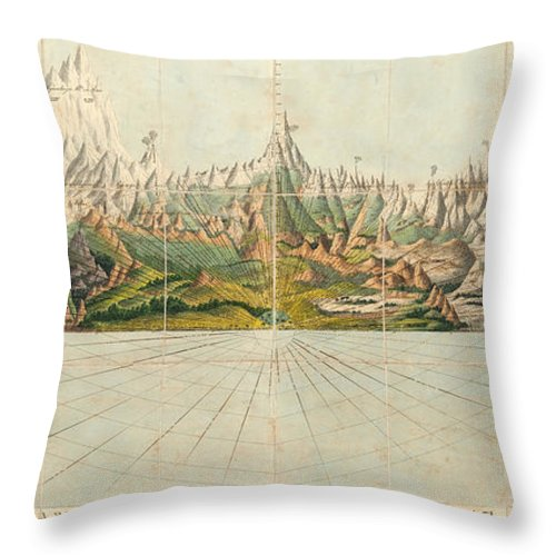 Geological Illustration Throw Pillow featuring the drawing Picture Of Organized Nature As Extending Over The Earth - Geological Illustration - Old Atlas by Studio Grafiikka