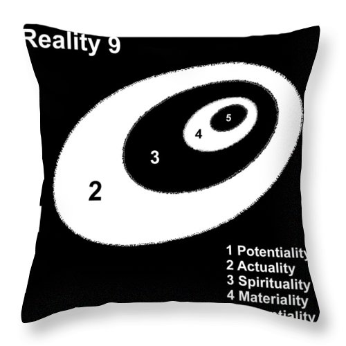 Square Throw Pillow featuring the digital art Reality 9 by Eikoni Images
