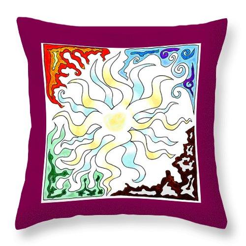 Sun Throw Pillow featuring the digital art Sun Moon And Earth by Karolina Wegrzyn