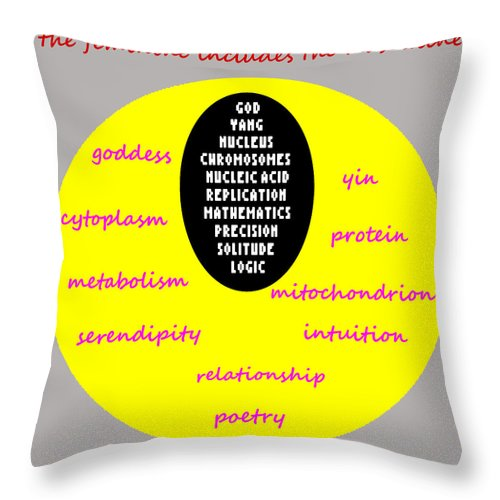 Square Throw Pillow featuring the digital art The Feminine by Eikoni Images