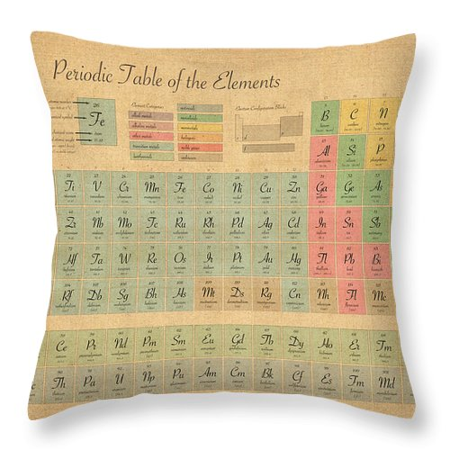 Periodic Table Of Elements Throw Pillow featuring the digital art Periodic Table of Elements by Michael Tompsett