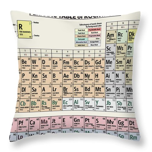 Rock Throw Pillow featuring the digital art Periodic Table of Rock Music by Zapista OU