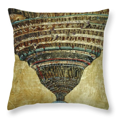 Sandro Botticelli Throw Pillow featuring the painting The Map Of Hell, Abyss Of Hell by Sandro Botticelli