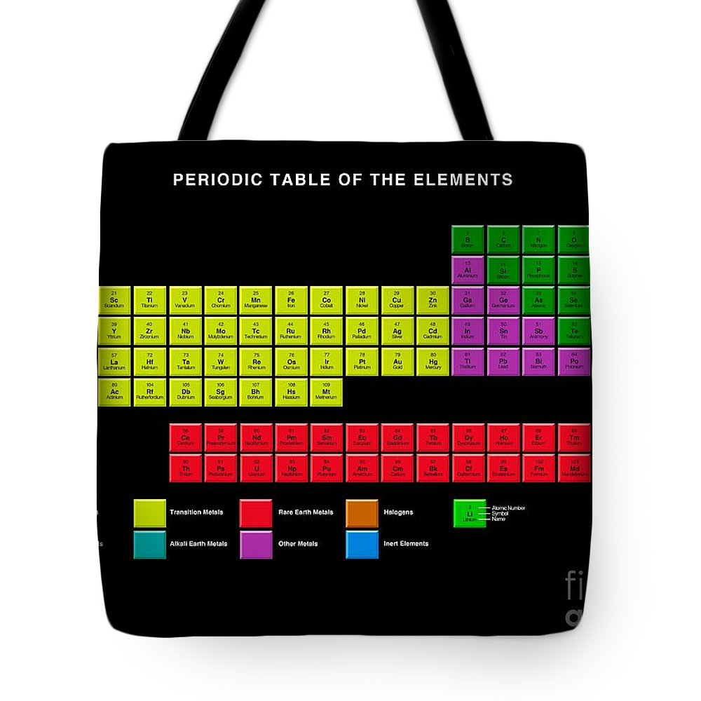 Standard periodic table element types tote bag for sale by victor periodic table tote bag featuring the photograph standard periodic table element types by victor habbick urtaz Image collections